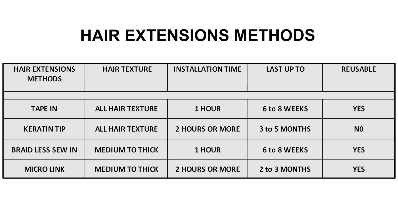 miami best hair extensions salon